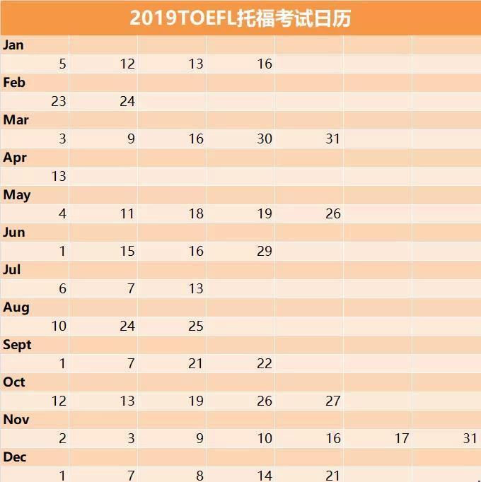 2019 托福考试时间表