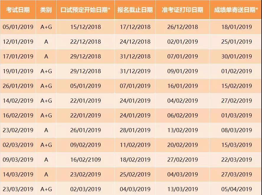 2019年雅思考试时间表